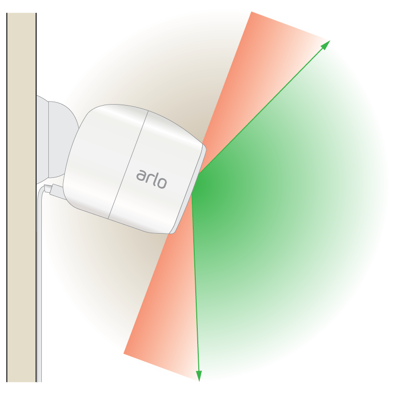 Arlo Pro 2 vert FOV